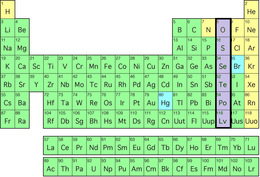 Msfalconer licensed for non commercial use only periodic table this elements are placed in this group because urtaz Choice Image